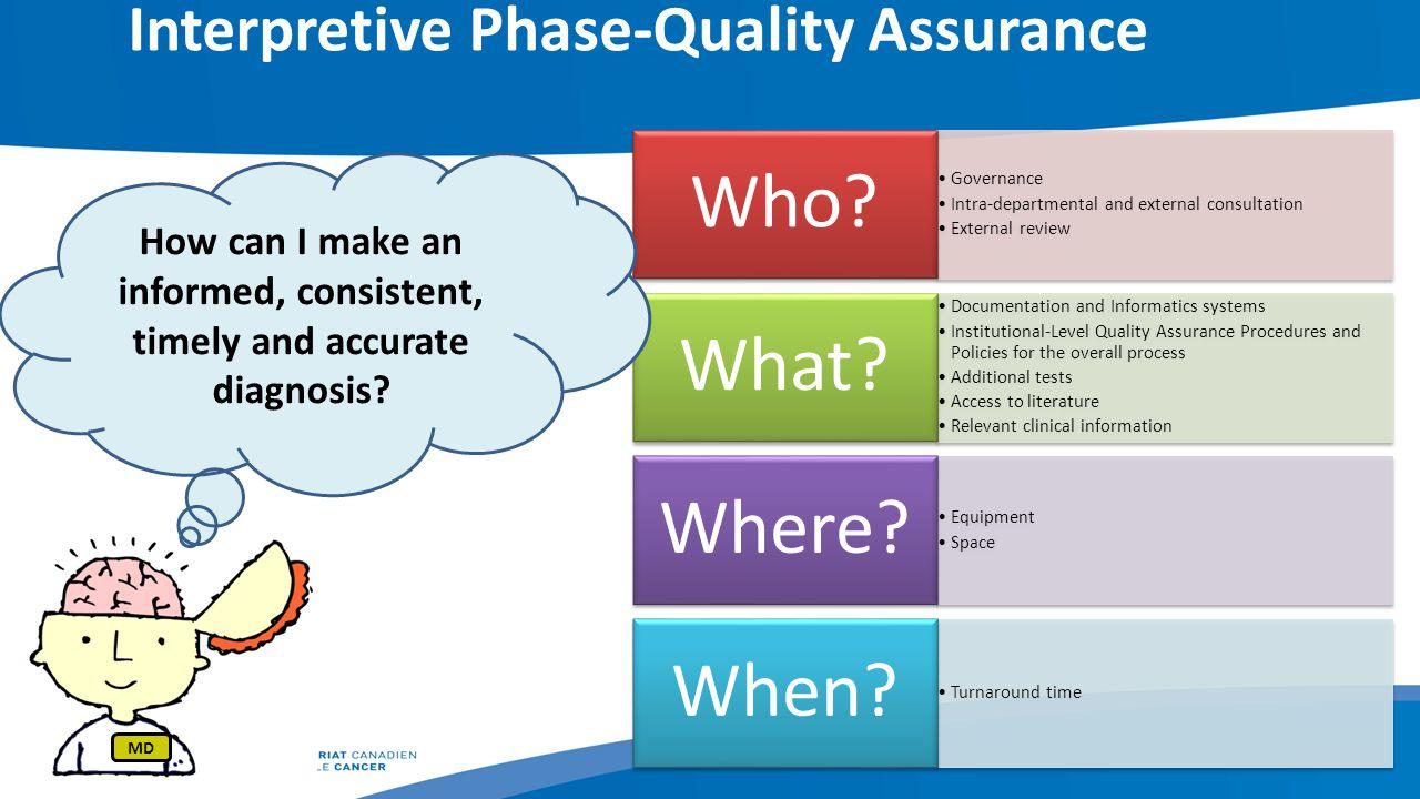 Interpretive Phase-Quality Assurance