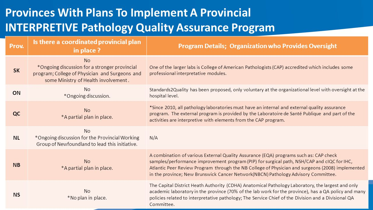 capital assurance plan Recently a short survey about your health care was sent to a random sample of capital health plan's membership if you received one the survey is part of a national project by the national committee for quality assurance (ncqa).