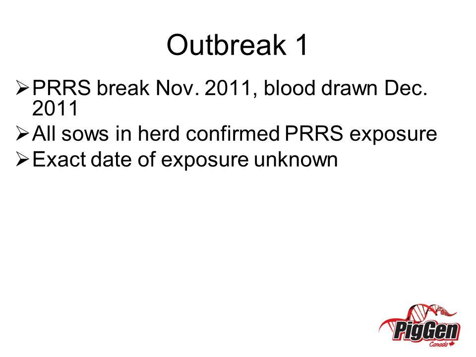 Outbreak 1 PRRS break Nov. 2011, blood drawn Dec. 2011