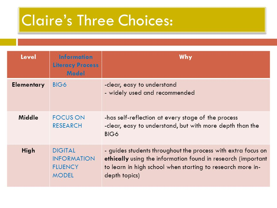 Claire's Three Choices: