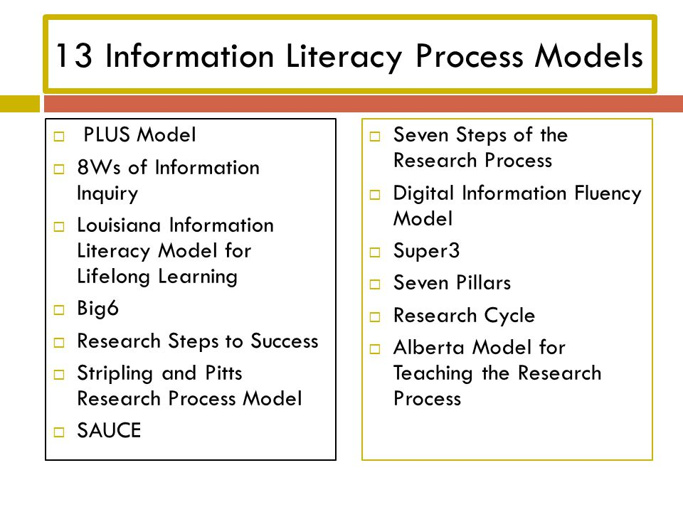 13 Information Literacy Process Models