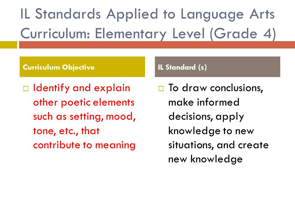 IL Standards Applied to Language Arts Curriculum: Elementary Level (Grade 4)