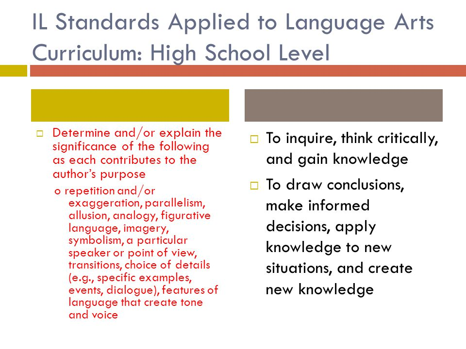 IL Standards Applied to Language Arts Curriculum: High School Level