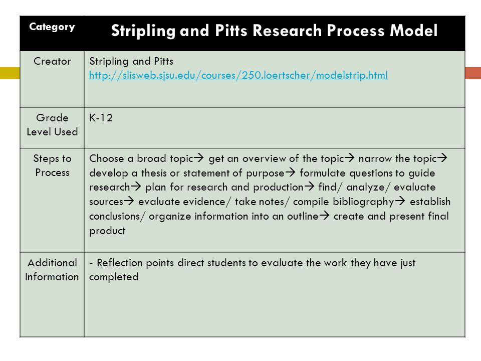 pitt college application essay