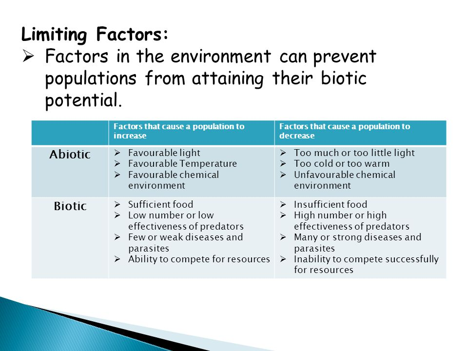 Limiting Factors: Factors in the environment can prevent populations from attaining their biotic potential.