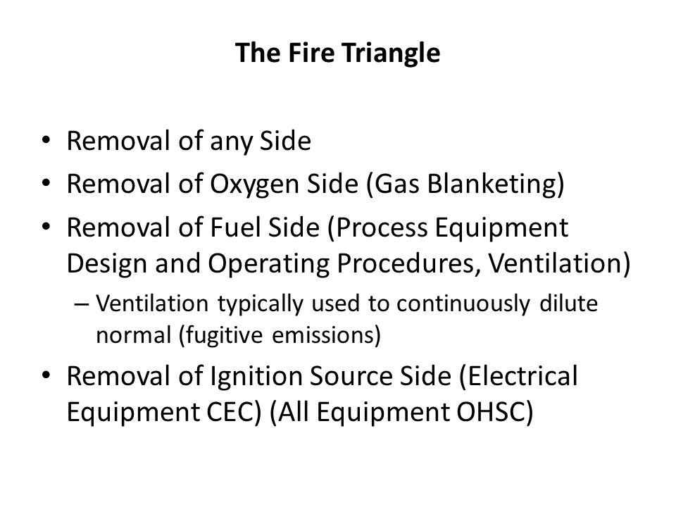 Removal of Oxygen Side (Gas Blanketing)