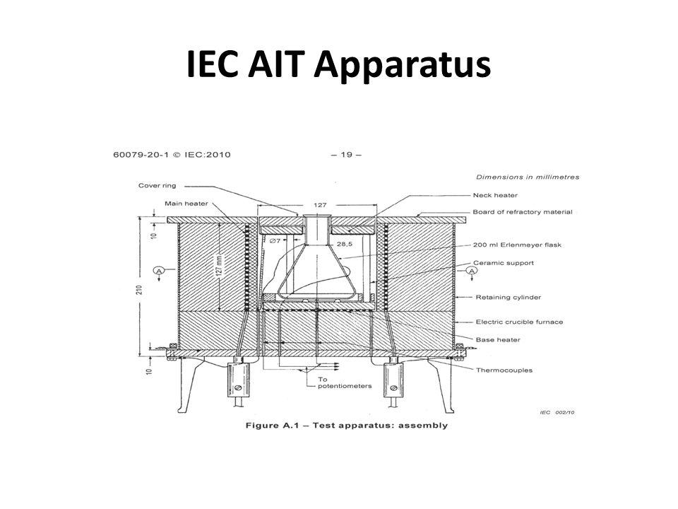IEC AIT Apparatus