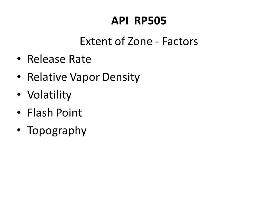 Extent of Zone - Factors