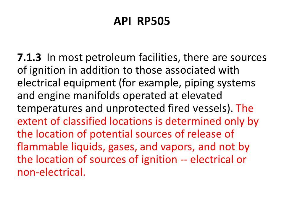 API RP505