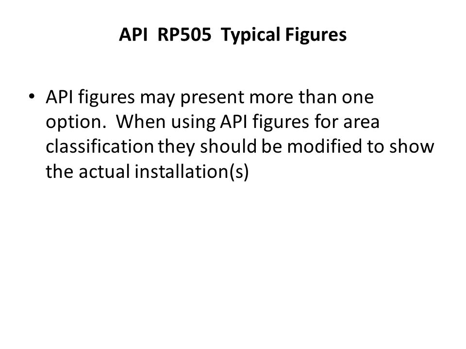 API RP505 Typical Figures