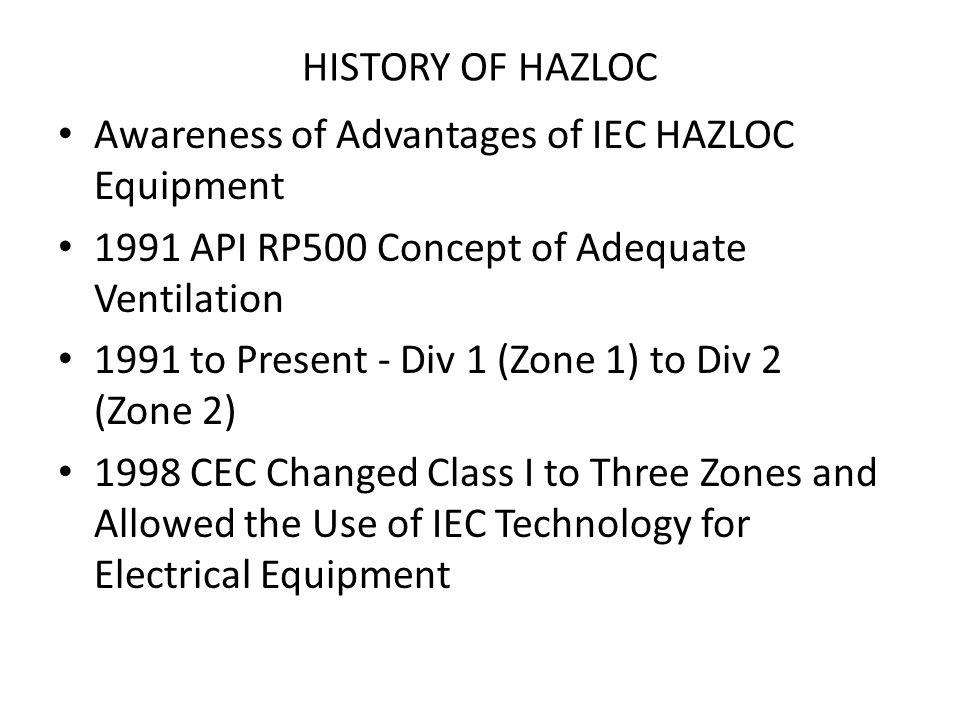 HISTORY OF HAZLOC Awareness of Advantages of IEC HAZLOC Equipment. 1991 API RP500 Concept of Adequate Ventilation.