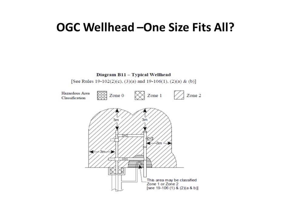 OGC Wellhead –One Size Fits All