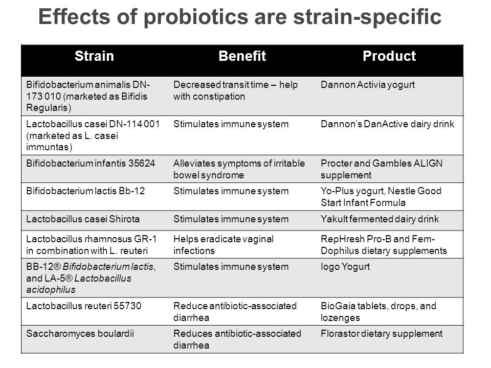Effects of probiotics are strain-specific