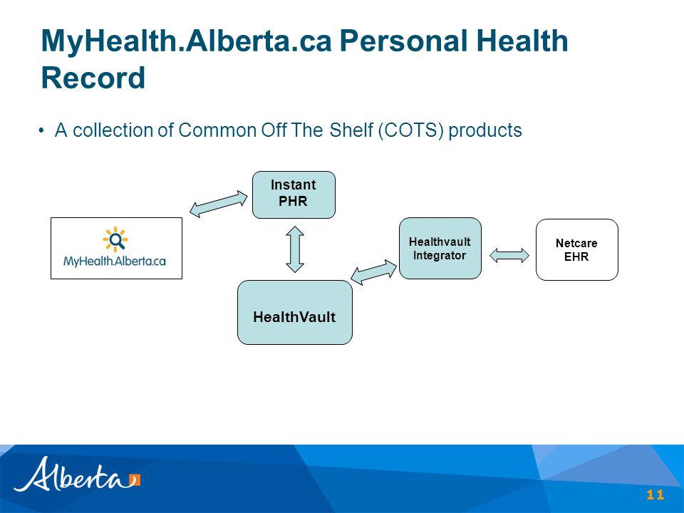 MyHealth.Alberta.ca Personal Health Record