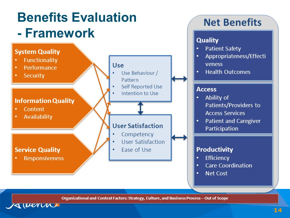 Benefits Evaluation - Framework