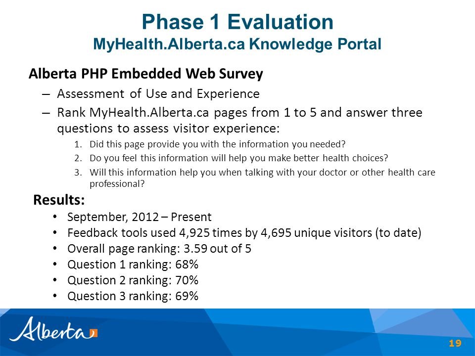 Phase 1 Evaluation MyHealth.Alberta.ca Knowledge Portal