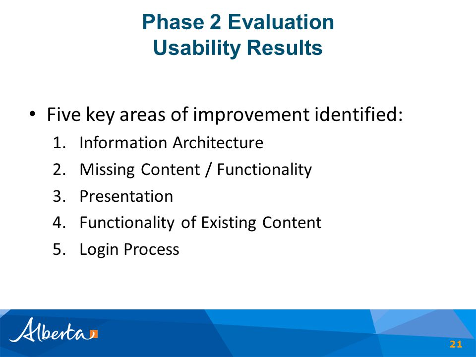Phase 2 Evaluation Usability Results