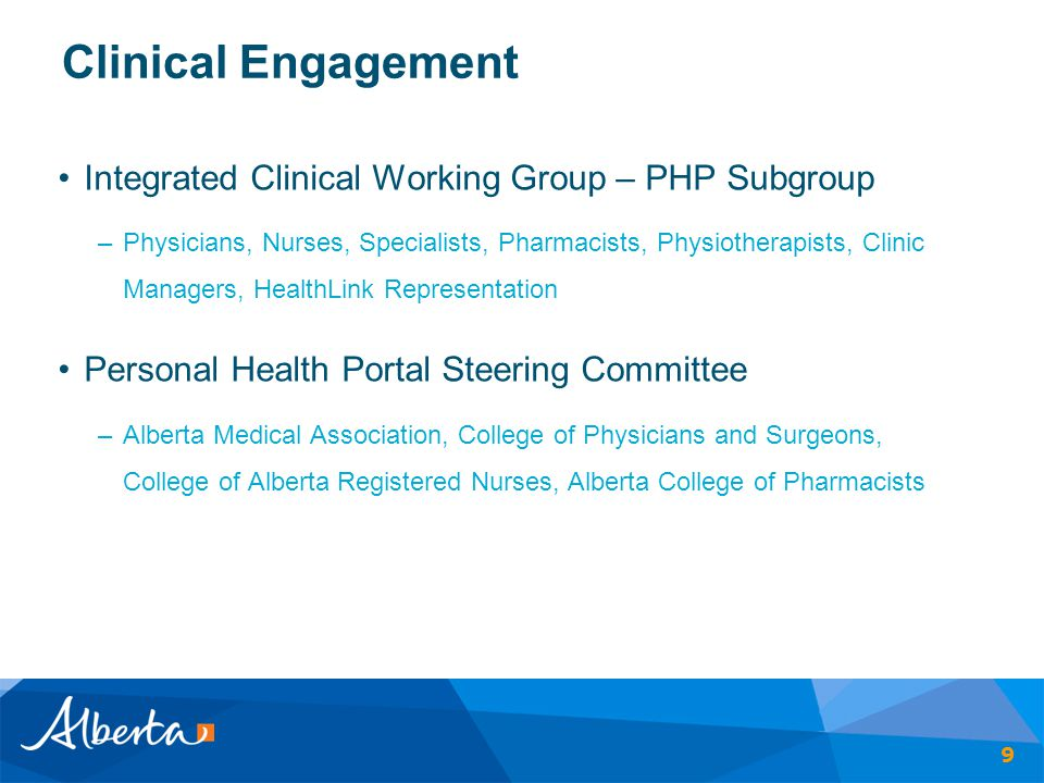 Clinical Engagement Integrated Clinical Working Group – PHP Subgroup