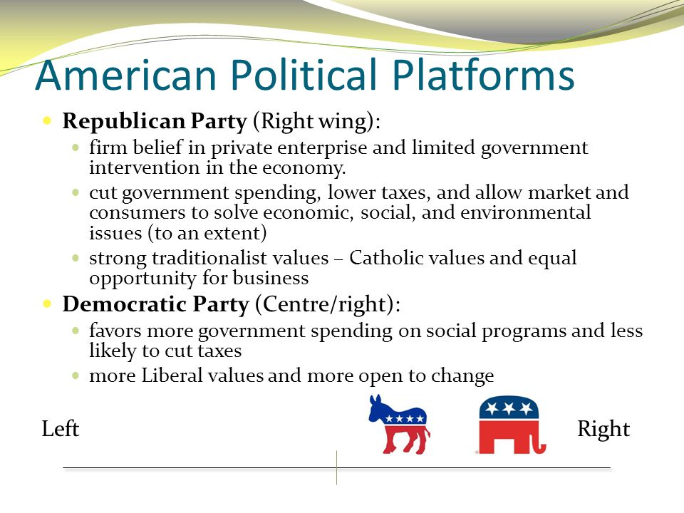 American Political Platforms