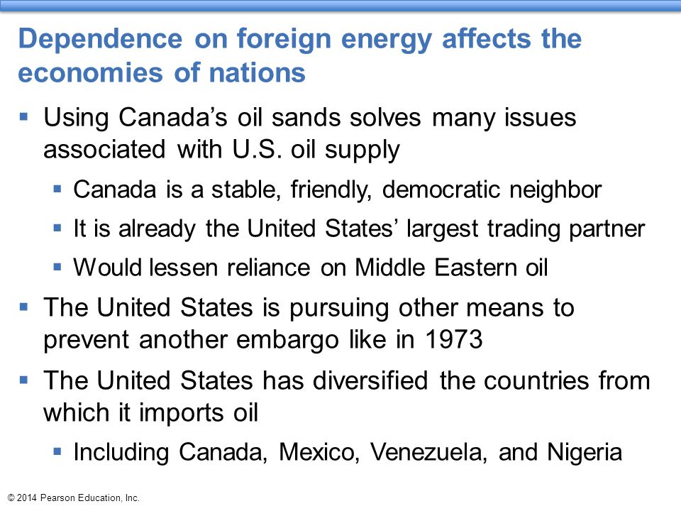 Dependence on foreign energy affects the economies of nations