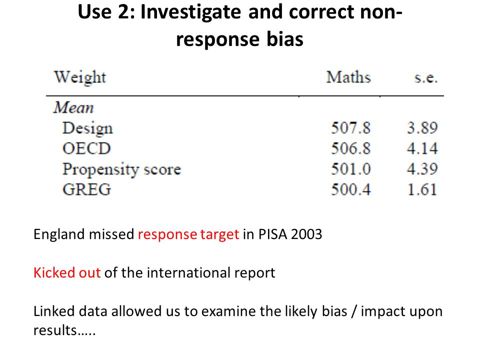 Use 2: Investigate and correct non-response bias