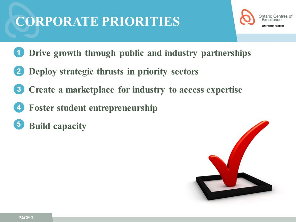 Corporate priorities Drive growth through public and industry partnerships. Deploy strategic thrusts in priority sectors.