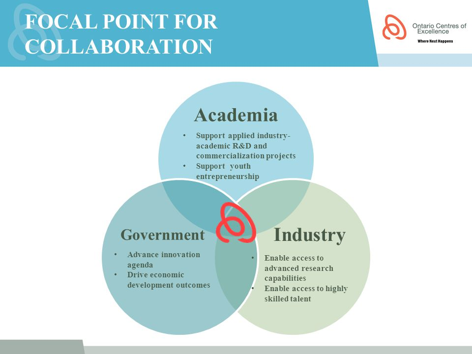 Focal Point for Collaboration