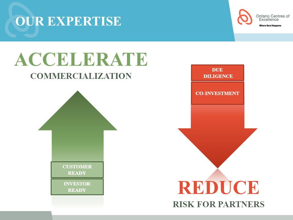 ACCELERATE COMMERCIALIZATION