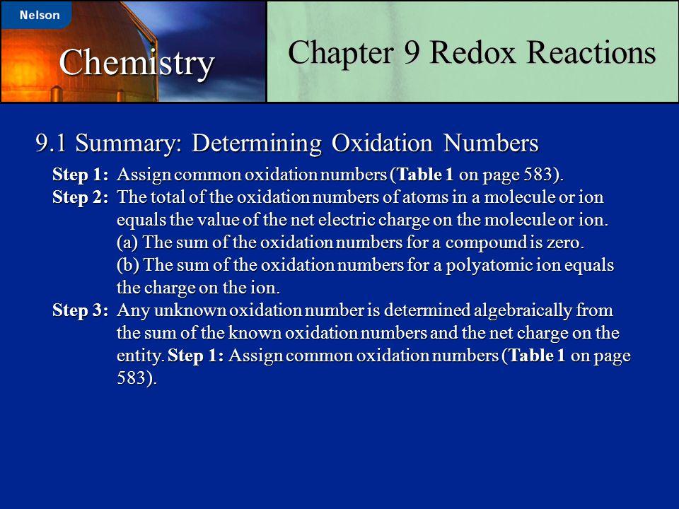 9.1 Summary: Determining Oxidation Numbers