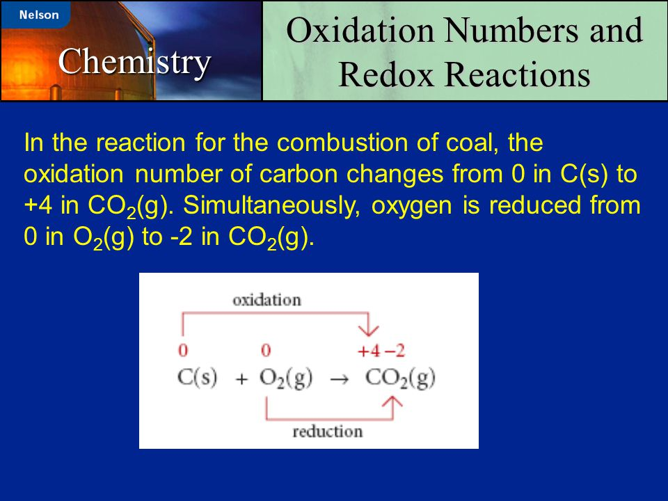 Oxidation Numbers and Redox Reactions