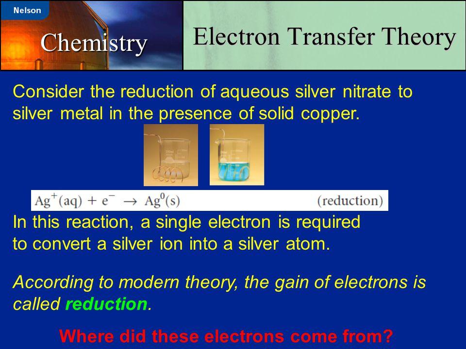 Electron Transfer Theory
