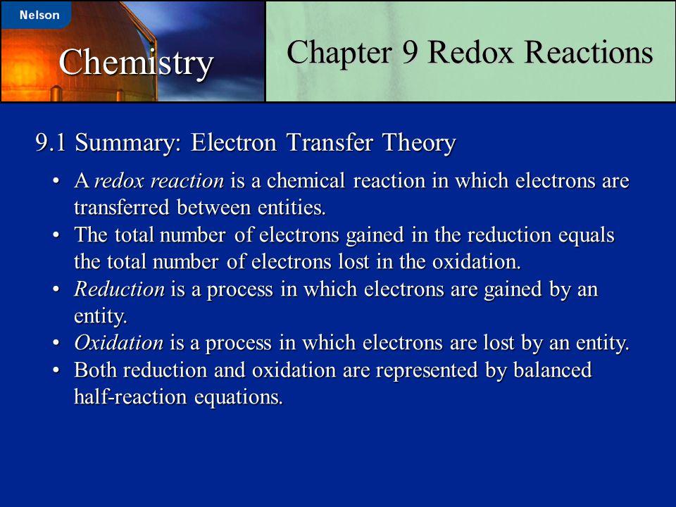 9.1 Summary: Electron Transfer Theory