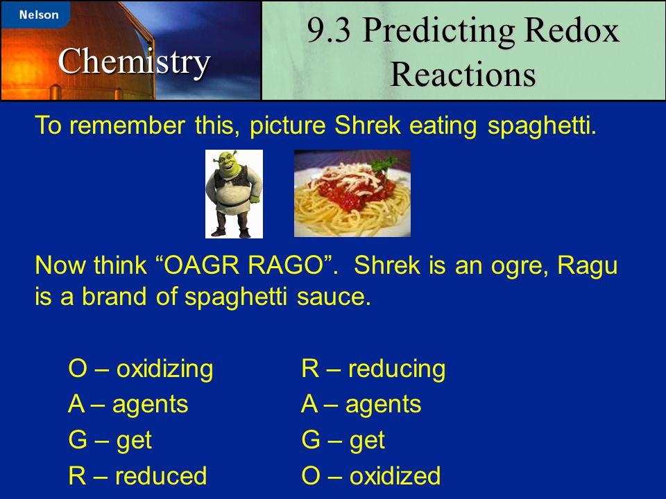 9.3 Predicting Redox Reactions