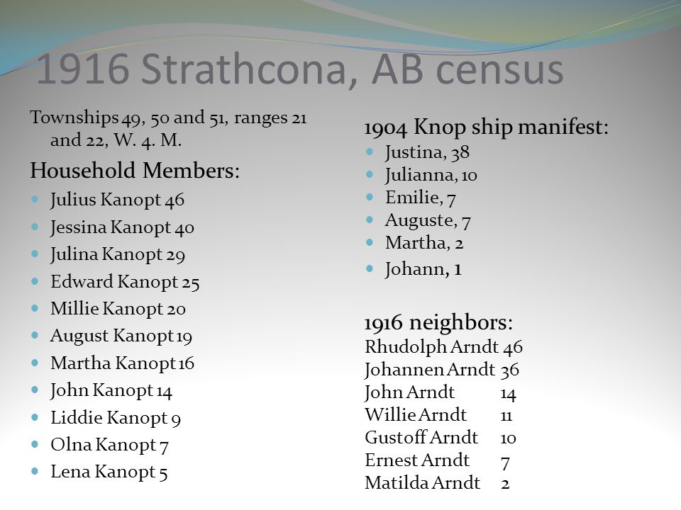 1916 Strathcona, AB census 1904 Knop ship manifest: Household Members:
