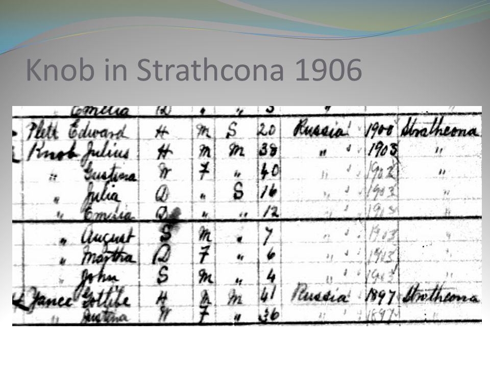 Knob in Strathcona 1906 Julius, Justina, Julia, Emilie, August, Martha and John