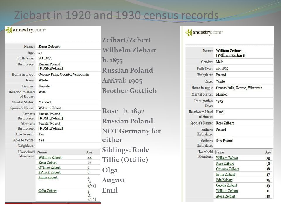 Ziebart in 1920 and 1930 census records