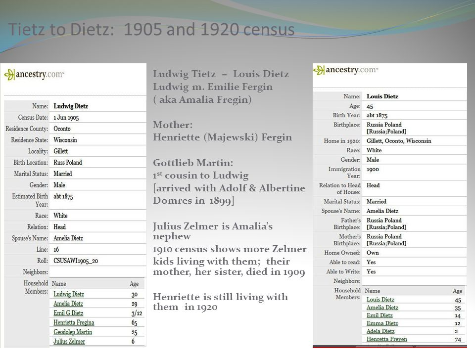 Tietz to Dietz: 1905 and 1920 census