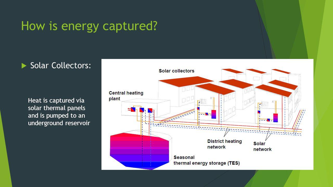 How is energy captured Solar Collectors: