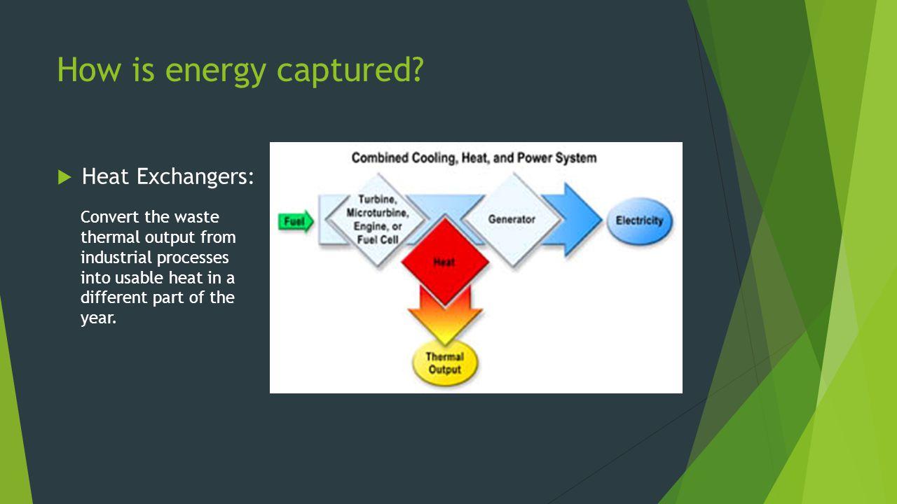 How is energy captured Heat Exchangers: