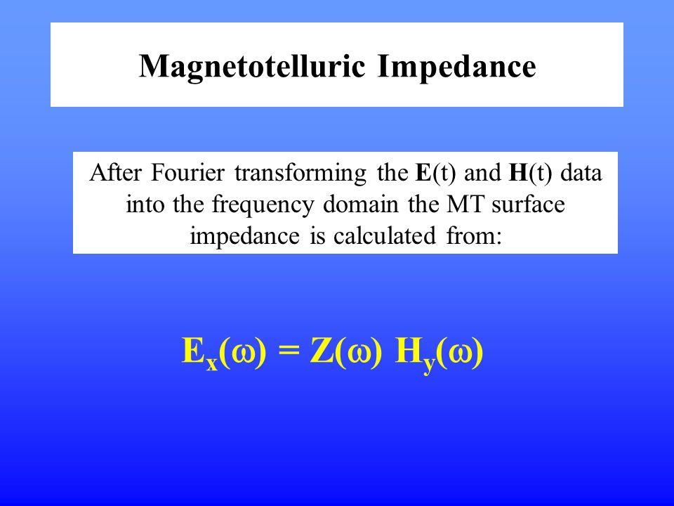 Magnetotelluric Impedance