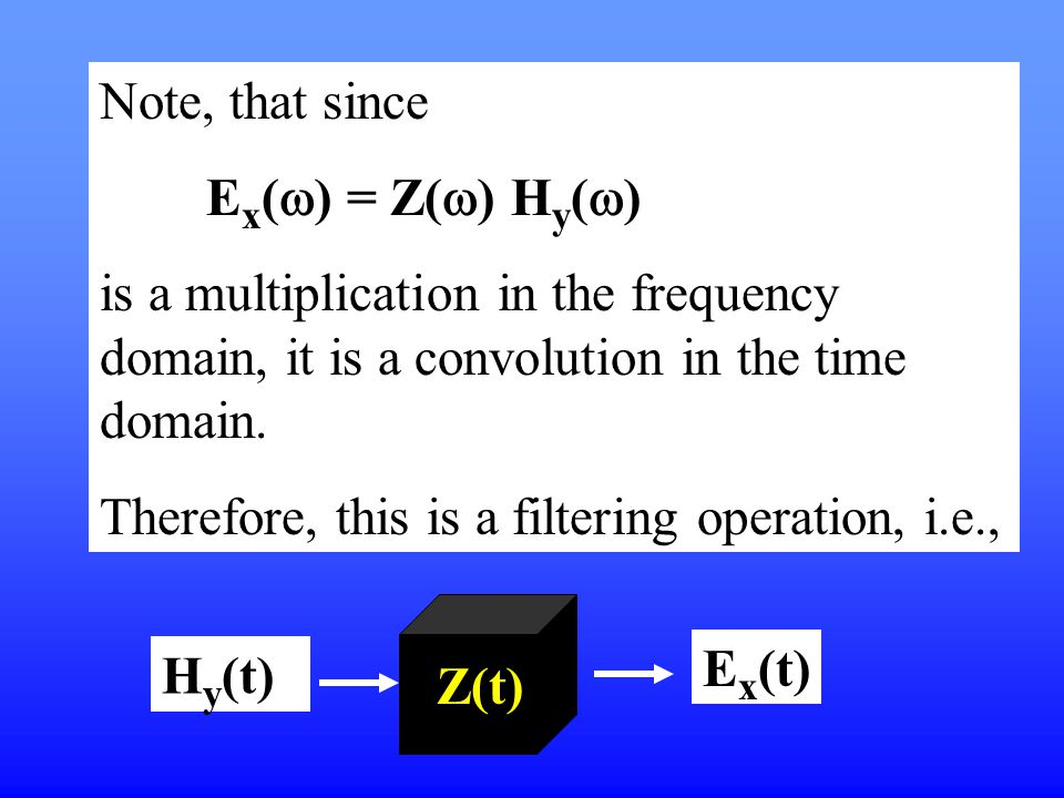 Note, that since Ex(w) = Z(w) Hy(w) is a multiplication in the frequency domain, it is a convolution in the time domain.
