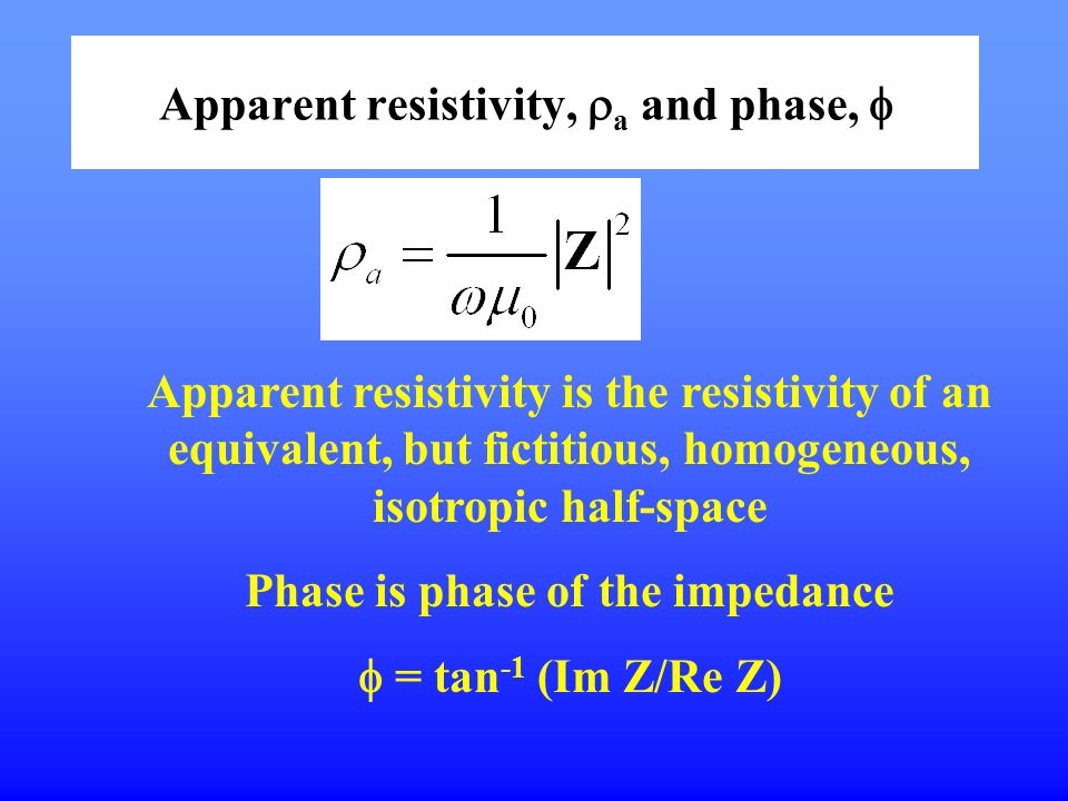 Apparent resistivity, ra and phase, f