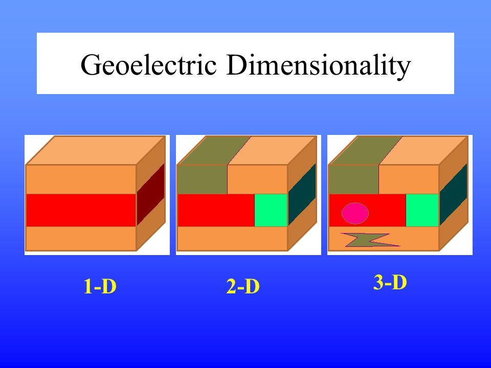 Geoelectric Dimensionality