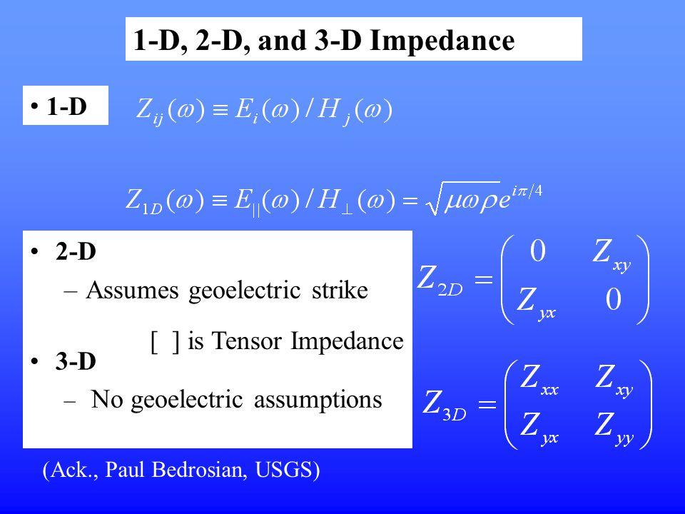 1-D, 2-D, and 3-D Impedance 1-D 2-D Assumes geoelectric strike 3-D