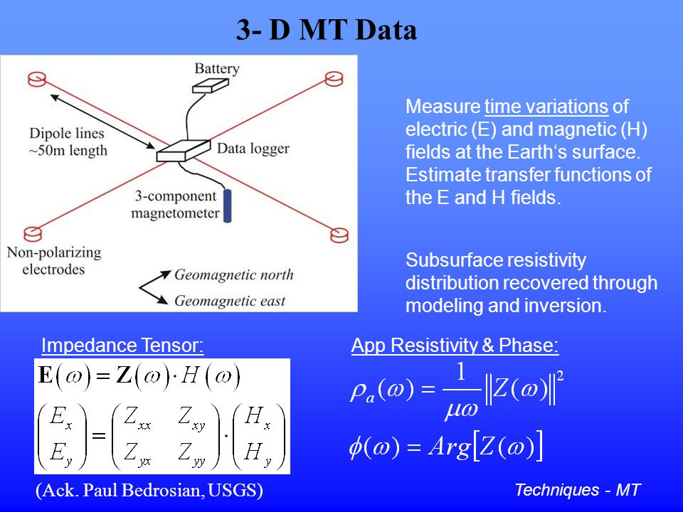 3- D MT Data Measure time variations of electric (E) and magnetic (H) fields at the Earth's surface.