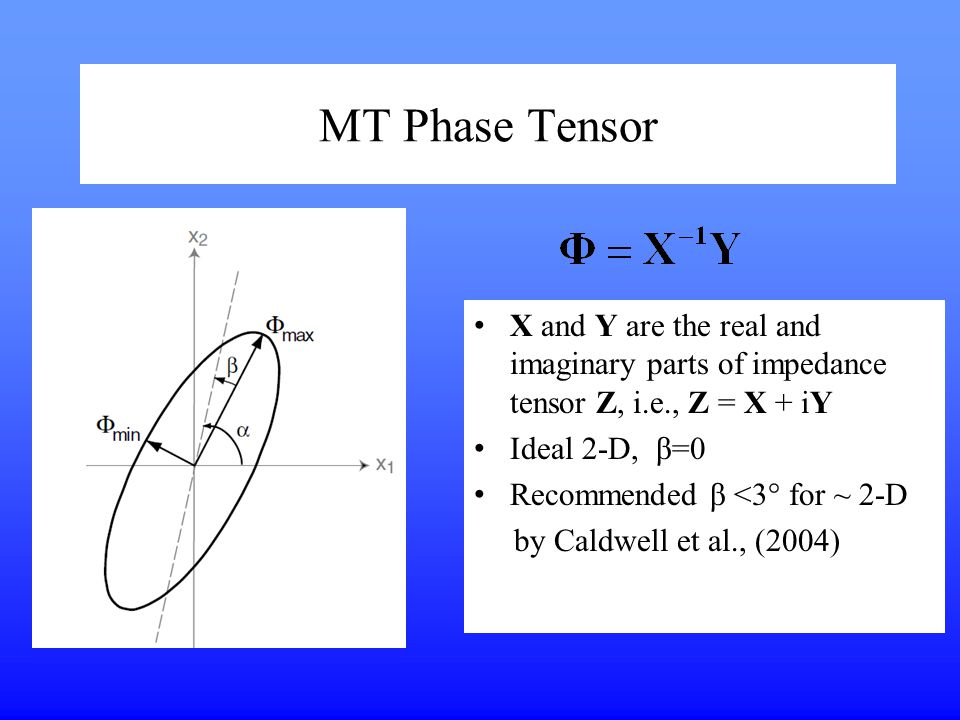 MT Phase Tensor X and Y are the real and imaginary parts of impedance tensor Z, i.e., Z = X + iY. Ideal 2-D, β=0.