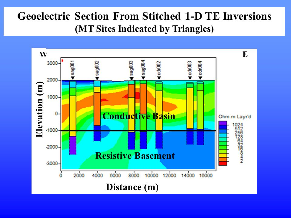Geoelectric Section From Stitched 1-D TE Inversions (MT Sites Indicated by Triangles)