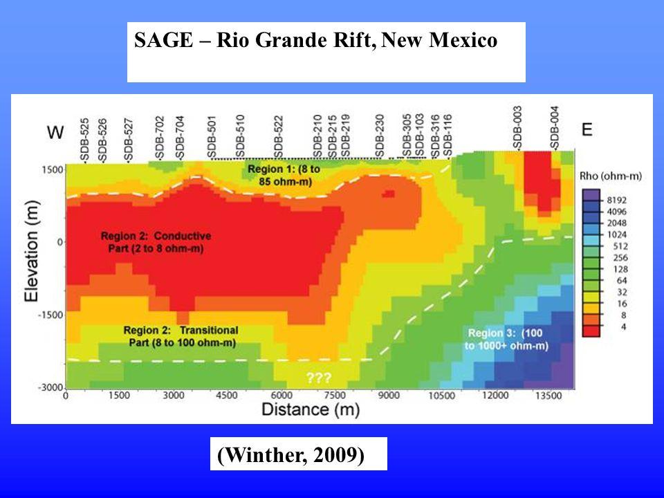 SAGE – Rio Grande Rift, New Mexico