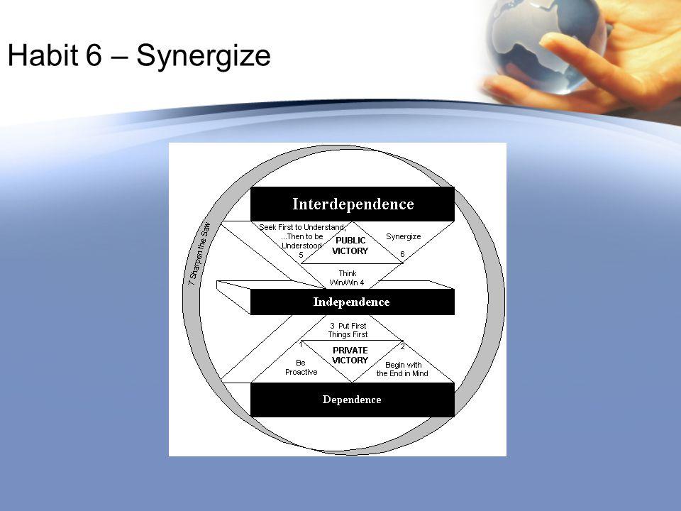 Habit 6 – Synergize
