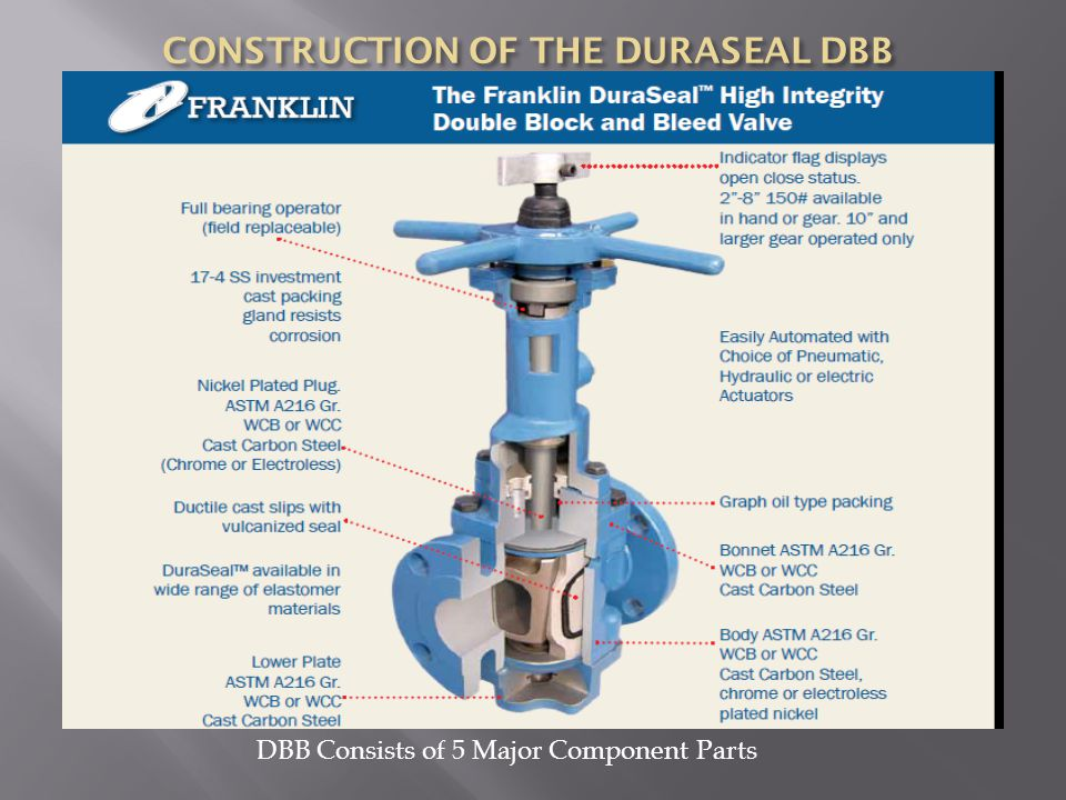 CONSTRUCTION OF THE DURASEAL DBB